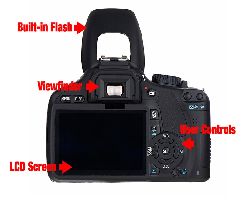 Parts of a Camera: Viewfinder , LCD Screen, Flash, User Controls