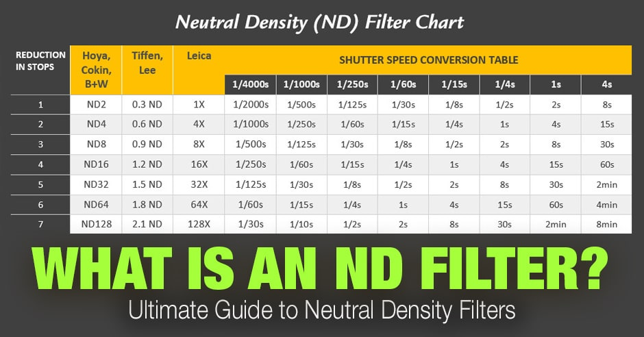 What is an ND Filter? The Ultimate Guide to Neutral Density Filters